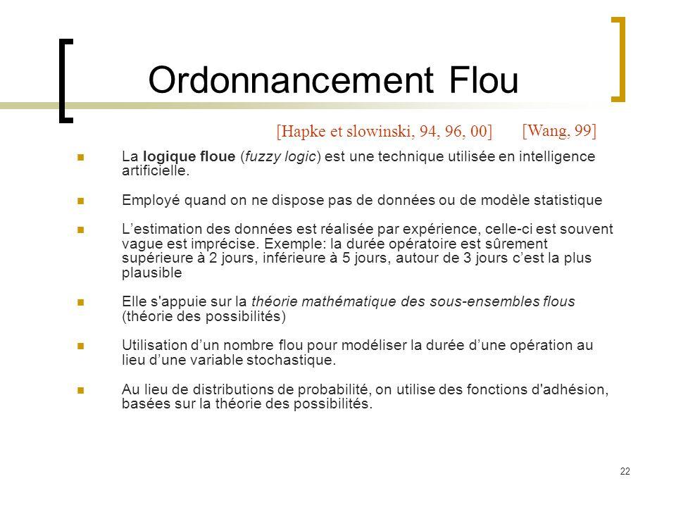 Ordonnancement Flou [Hapke et slowinski, 94, 96, 00] [Wang, 99]